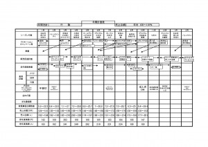 エルデザイン・年間計画表サンプル